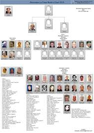 Genovese Crime Family Chart 2015 Genovese Crime Family Chart Related Keywords Suggestions