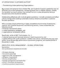 sample resume sle nursing resume med surg resumes professional summary sample resume