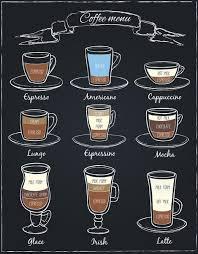 Coffee Beverage Chart Espresso Beverage Chart Espresso Drinks Coffee Recipes