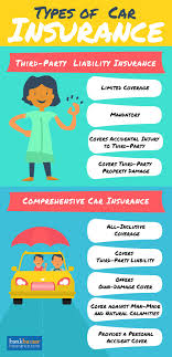 td insurance car insurance quote inspirational car insurance pare renew car insurance plans in india 2018