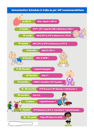 Vaccination Chart For Babies Usa 38 Useful Immunization Vaccination Schedules Pdf