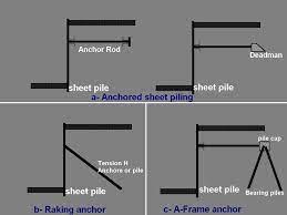 ancd retaining walls retaining