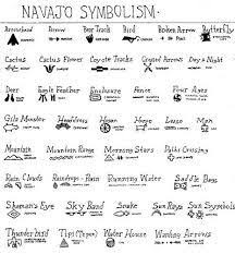 Zibu Symbols And Meanings Chart Image Result For Zibu Symbols And Meanings Chart Native