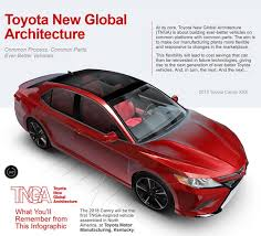 toyota new camry 2018. contemporary new by adopting the new tnga platform allnew camry is said to have a low  center of gravity rigid body structure responsive steering and suspension  and toyota camry 2018