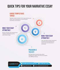 Tips On Writing A Narrative Essay Free Narrative Essay Examples Pdfs Myperfectwords