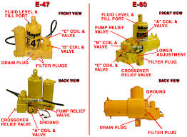 western snow plow wiring diagram for lights images snow way plow meyer snow plow wiring diagram as well meyer snow plow wiring diagram