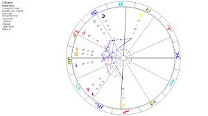 Science Astrology The Polarization Effect In The Natal