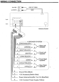 dual radio wiring diagram dual wiring diagrams
