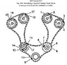 timing arrangement camshaft and cranshaft for xl7 thumb