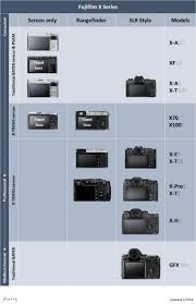 Fujifilm X Series Camera Style Chart Happyphotodad