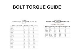 Metric Hex Bolt Torque Chart Socket Wrench Dimensions Londondrainage Co