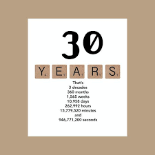 30th Birthday Quotes Interesting 48th Birthday Card Messages 48 Best Card Images On Pinterest