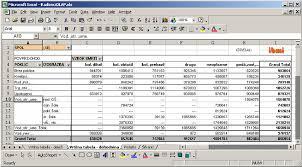Sample Data For Pivot Table Sample Pivot Table Screenshot Measure Is Average Of A Numeric