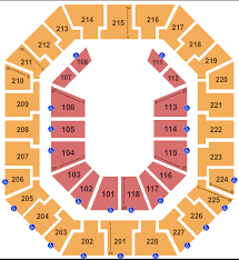 Colonial Life Arena Seating Chart Columbia