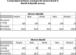 Height To Weight Ratio Download Height Weight Ratio Chart For Women For Free Page