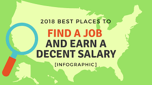 Best Places To Search For Jobs 2018 Best Places To Find A Job And Earn A Decent Salary Infographic