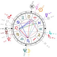 Nicki Minaj Birth Chart Astrology And Natal Chart Of Eddie Murphy Born On 1961 04 03