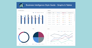 Tableau Dashboard Layout Design Design Captivating Enterprise Dashboards Using A Style Guide