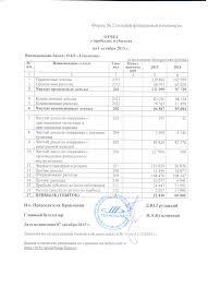 Финансовые показатели Технобанк Отчет о прибылях и убытках октябрь 2015г