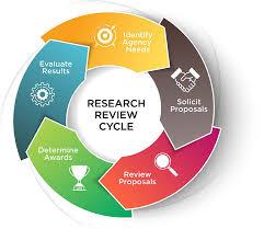 Peer Reviews Orise Peer Review Planning