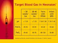 Stable Blood Gas Interpretation Chart Blood Gas Interpretation