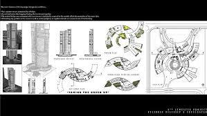 Image Interior Architecture Architecture Design Portfolio Examples Design Inspiration Llangollen Museum Design Portfolio Ideas