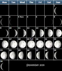 Full Moon Chart 2016 Phases Of The Moon Calendar For Kids 2013 Lunar
