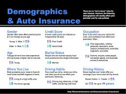 auto insurance quotes affect credit score 44billionlater does getting