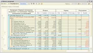 Отчёт по производственной практике в турагентстве instantcms  Выручайте ищу Отчет по производственной практике в турфирме сервис Изменение потребительского поведения ввиду увеличение информированности потребителей