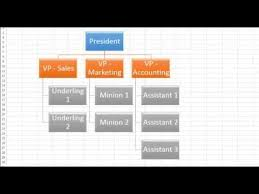 Create And Format Smartart Hierarchy Chart Microsoft