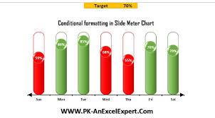 Ver Chart Slide Meter Chart Version 3 Pk An Excel Expert
