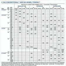 Ford Payload Chart Capacity Online Charts Collection
