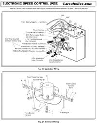 1982 ez go golf cart wiring diagram Melex Golf Cart Controller Wiring Diagram Zone Golf Cart Wiring Diagram