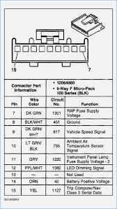 stereo wiring diagram 98 chevy blazer freddryer co S 10 Truck Wiring Diagram 1998 s10 radio wiring diagram information 1988 chevy starter 98 blazer stereo wiring diagram 98