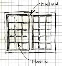 Mullions For Windows