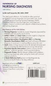 Nanda Nursing Diagnosis Nanda Diagnosis Magdalene Project Org