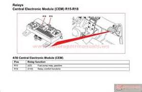 2001 volvo s40 headlight wiring diagram images volvo v70 fuse box 2001 volvo s80 wiring diagram motor replacement parts