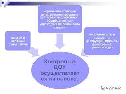 Презентация на тему Контроль как один из этапов методической  10 Контроль в ДОУ