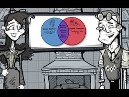 Venn Diagram Character Comparison How To Teach Students To Compare And Contrast Youtube