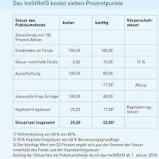 Steuerberatungs- und Rechtsanwaltskanzlei Stephan
