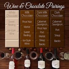 Wine And Chocolate Pairings Chart Our Favorite Wine And Chocolate Pairings