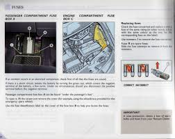 changing fuses in a fuse box wiring diagrams mashups co How To Change A Fuse In A Fuse Box open fuse box car wiring diagram download cancross co replace fuse in box %7b6f2de9a7 4f38 4f8d ba63 247c8b84f325%7d espace mk iii fuse box locations how to change a fuse in a fuse box uk