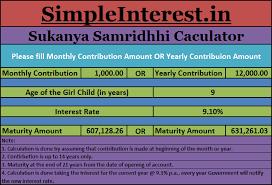 Sukanya Samriddhi Calculator