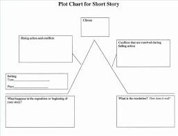 Plot Diagram Templates Word Excel Fomats