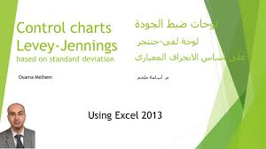 Levey Jennings Chart In Excel