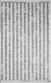 Brownsville Herald Newspaper Archives, Oct 19, 1997, p. 77
