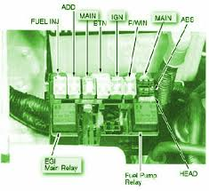 2005 optima ignition system wiring diagram wiring diagram for 2 on 2005 optima ignition system wiring diagram