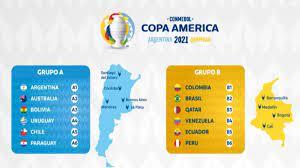 Änderungen am Kalender der Copa América 2021 - Nach Welt