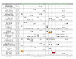 Excel Templates For Business Accounting And Excel Accounting
