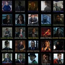 Alignment Chart 5e Everything I Made An Alignment Chart For Gotham Gotham